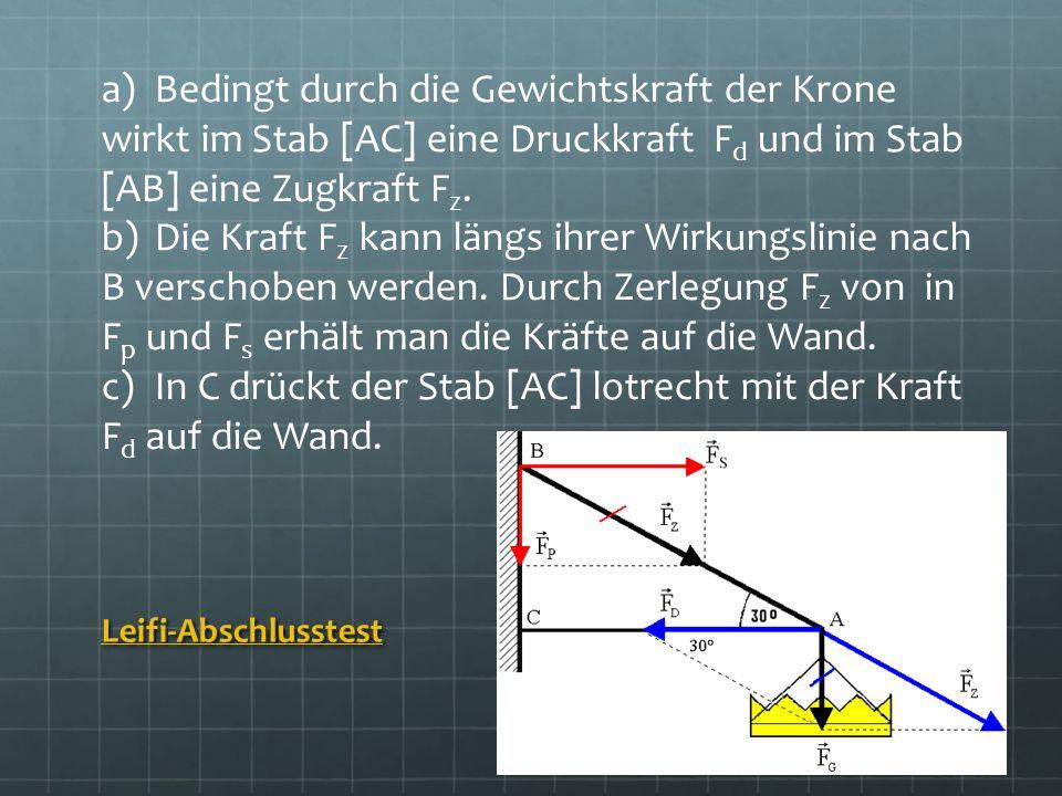 c) In C drückt der Stab [AC] lotrecht mit der Kraft Fd auf die Wand.